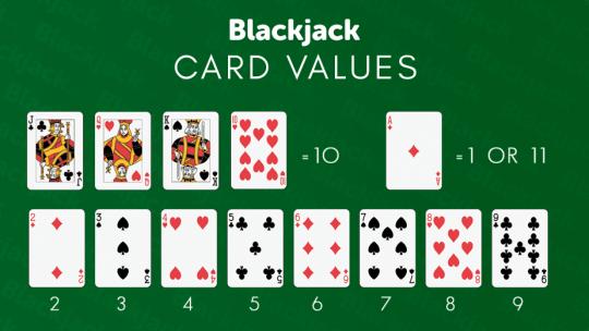 Blackjack Made Simple